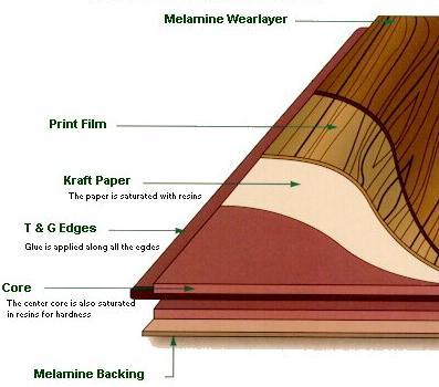 Hard wood floor | water damage | laminate | drying | engineered